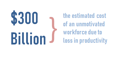 Cost of demotivation