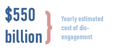 Disengaged employees cost U.S. companies up to $550 billion a year