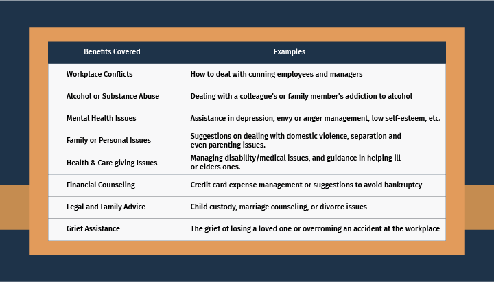 Benefits of Employee Assistance Program Provider