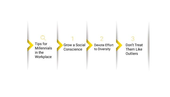 Tips for Millennials in the Workplace