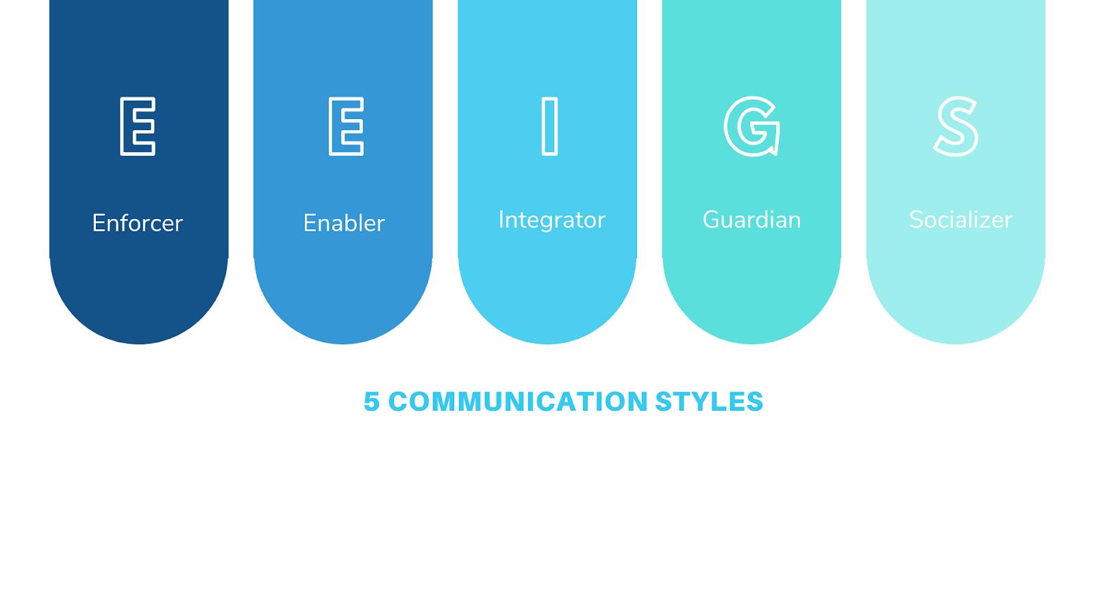 5 communication styles
