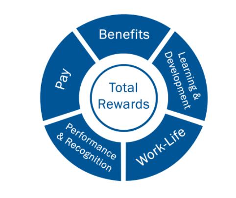 total rewards benefits